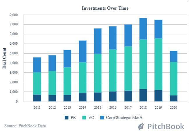 The Surge in Biotechnology M&A