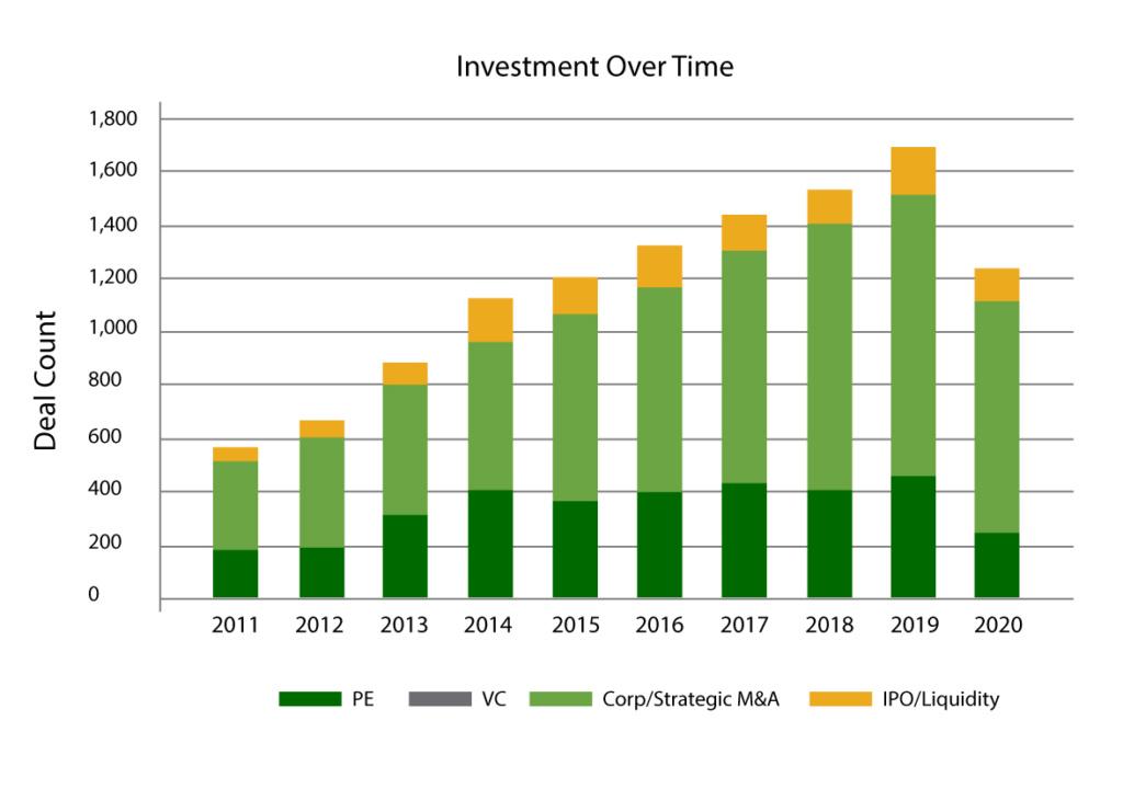 Investment Opportunities in Biden Clean Energy