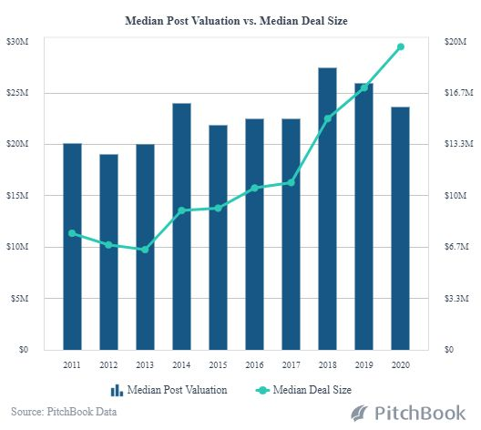 Cannabis Industry M&A Update