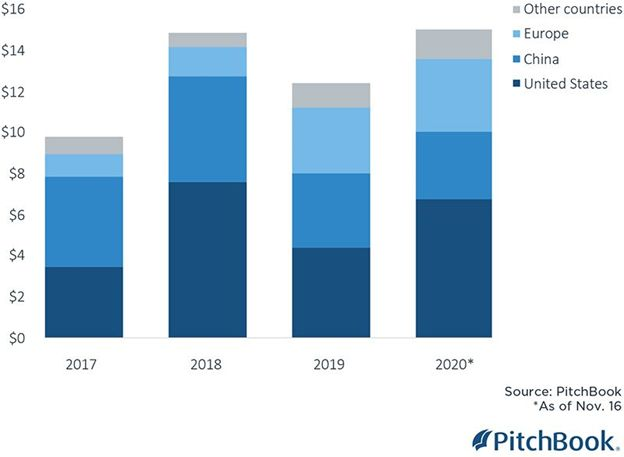 Cleantech Investing Opportunities 2021